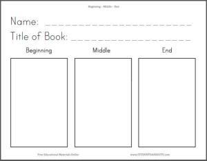 AAAAAAbeginning-middle-end-worksheet
