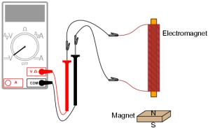 AElectromagnetism-image