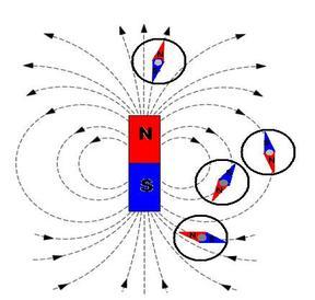Aelectromagnetism[1]