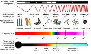 AEM_Spectrum