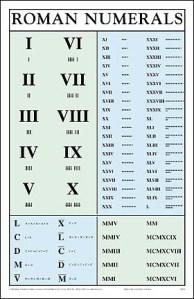 Aroman_numerals
