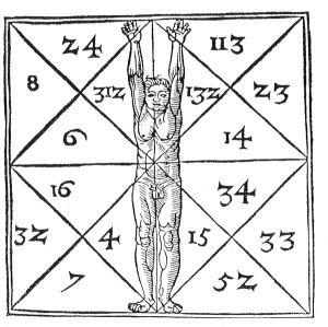 A600px-de_occulta_philosophia_-_proportionen_des_menschen_und_ihre_geheimen_zahlen