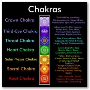 Achakras_poster-p228425237866533142t5ta_400