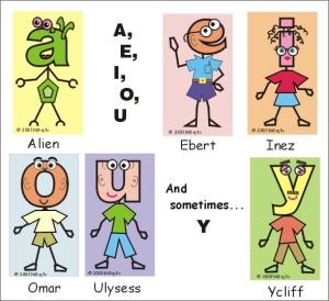 Ae-vowels