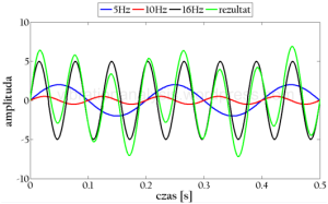 Askladowevibrationsignal11