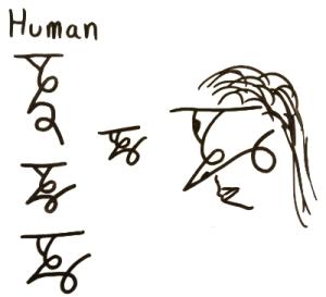 human_symbol