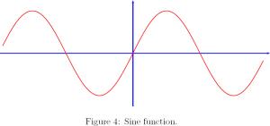 04_sine-function