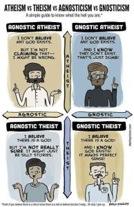 atheist-agnostic-grid