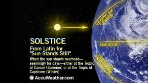 650x366_05281555_definition-of-solstice-summer-v2013--hd-adc