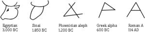 evolution-aleph-alpha-A