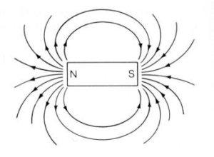 i15-53-electromagnetism