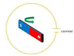 RTEmagicC_electromagnetism1.JPG
