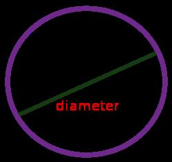 250px-Diameter-cirkel.svg