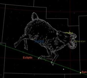 ecliptic1