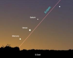 Triple-planets-ecliptic-400x318