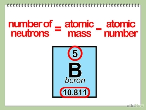 A550px-Find-the-Number-of-Protons,-Neutrons,-and-Electrons-Step-6