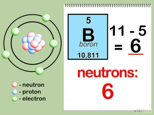 A670px-Find-the-Number-of-Protons,-Neutrons,-and-Electrons-Step-5