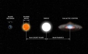 A864-celestial-1024x633