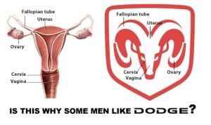 Adodge_ram_logo_vagina