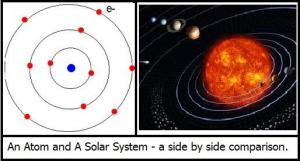 an atom and solar system comparison