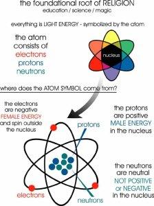 foundation-root-atom