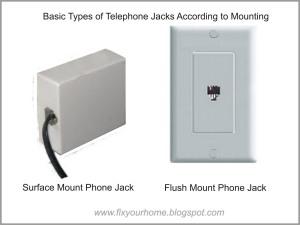 Basic Jacks - Mounting