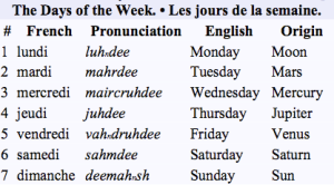 days-of-the-week-in-french