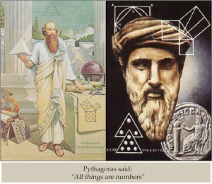 pythagoras-numerology-calculator
