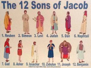 12 SONS OF ISRAEL PHOTO