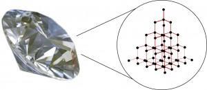 carbon-atoms-unit-cells-crystal-structure-the-L-6ZZm92