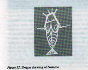 nommoD