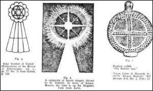 saturn-symbols-500x298