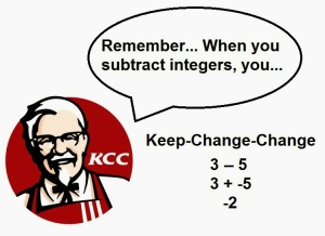 ZInteger subtraction