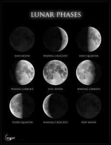 Jmoon-phases-Jacob-Baker-e1443649326587