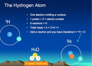 RHydrogen_Atom