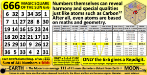 6x6-magic-square-of-sun-and-6x6x6-magic-cube-weird-666-science-and-maths-moon-and-earth-111-carbon-12-atom