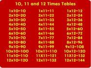 L10-11-12-timestable