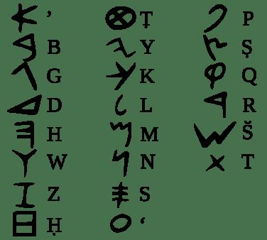 918px-Phoenician_alphabet.svg