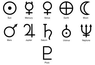 all_symbols
