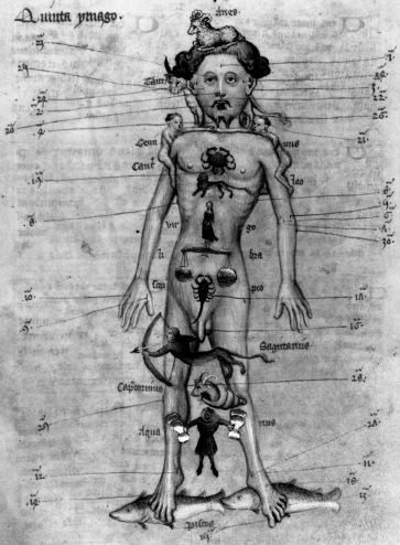 astrologylrg