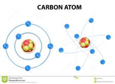 carbon-atom-white-background-structure-vector-diagram-shows-protons-neutrons-electrons-each-group-37672212
