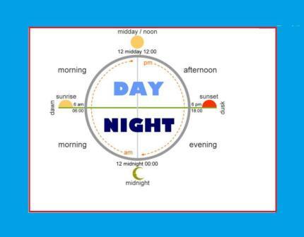 day night - adam eve