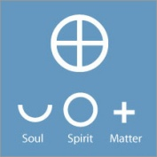 earthsymbol-astrology