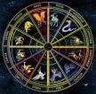 HBirthstone Zodiac Signs