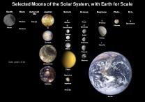 HMoons_of_solar_system_v7