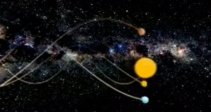 Hsolar system spiral