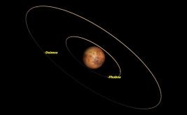 March-Mars
