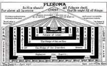 p_pleroma