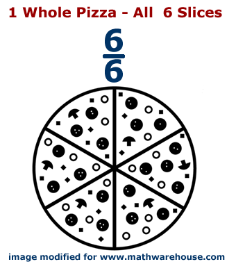 picture-of-fraction-pieces-of-pizza-whole-pizza