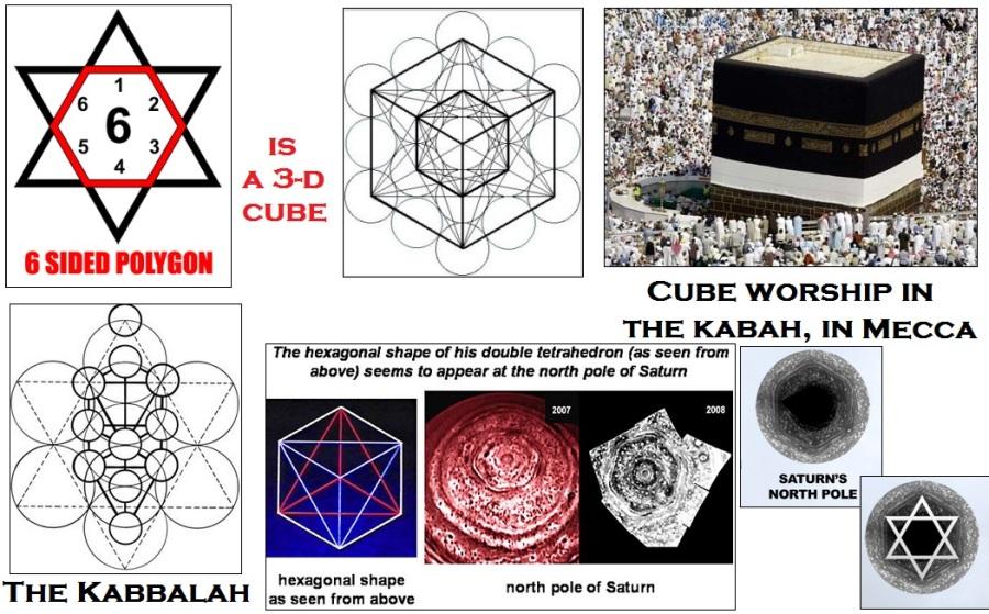 Symbolik rund um Saturn - Seite 3 Saturn-the-hexagram-cube-and-hexagon